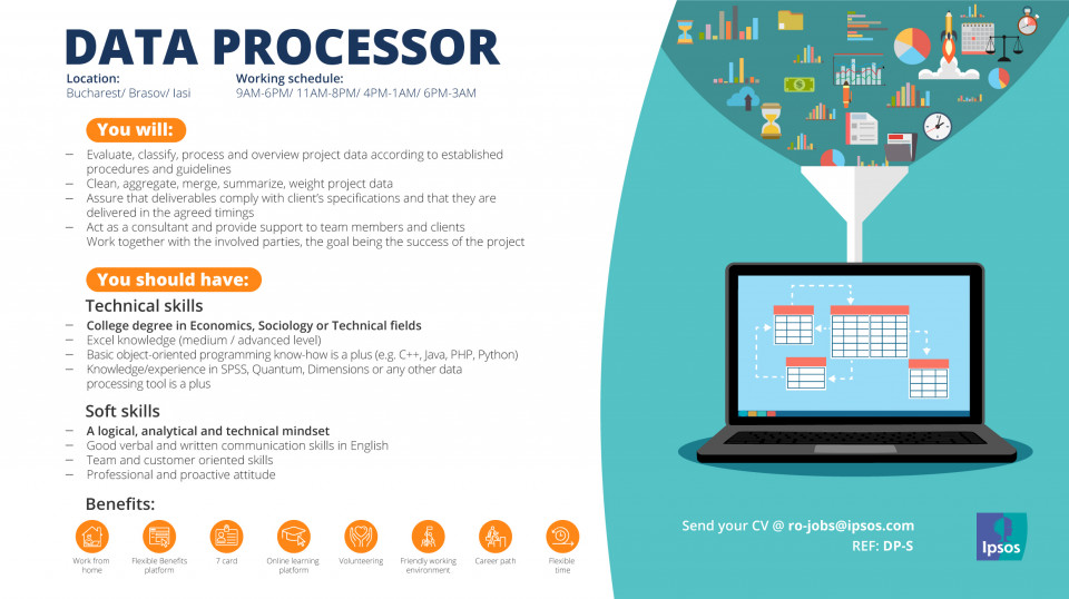 Data Processor - Working hours 16:00 - 01:00