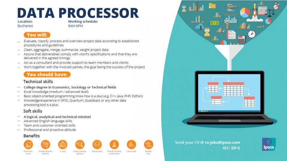 Data Processor SMX